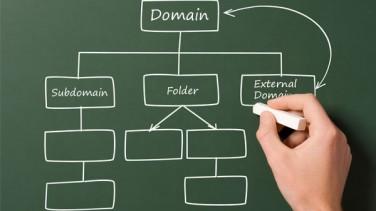 Domain ve Subdomain Ne Demektir?
